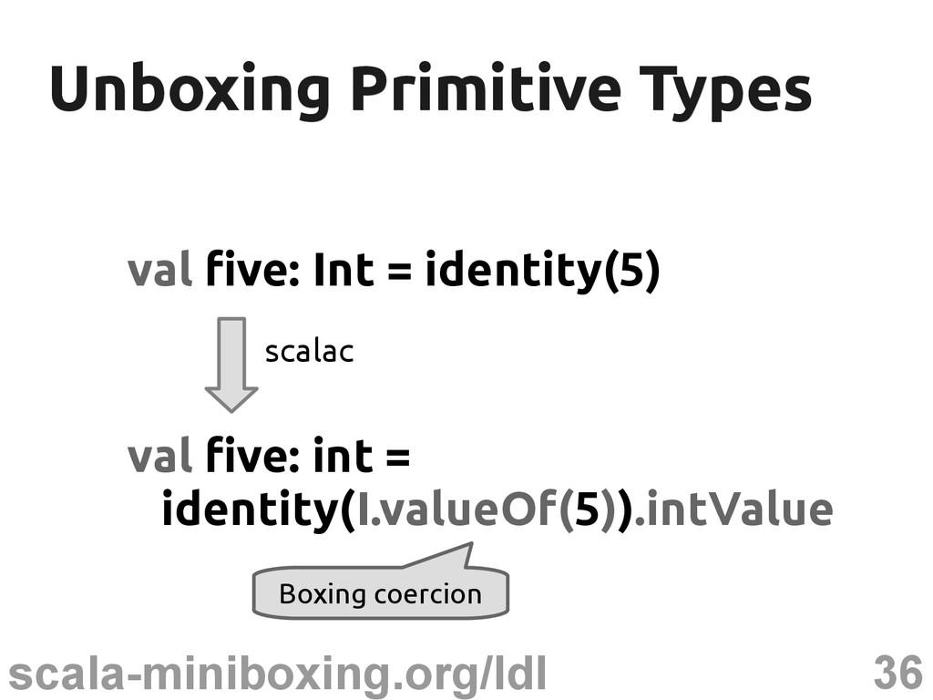 36 scala-miniboxing.org/ldl Unboxing Primitive ...