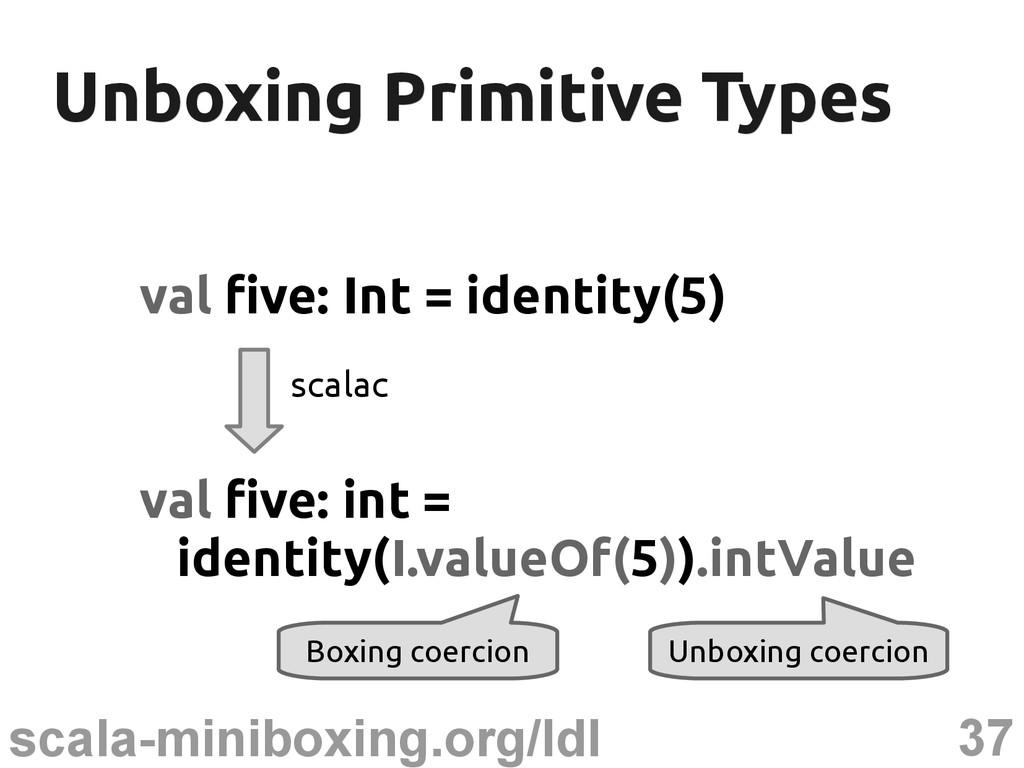 37 scala-miniboxing.org/ldl Unboxing Primitive ...