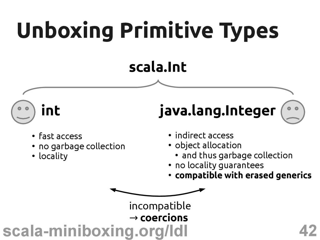 42 scala-miniboxing.org/ldl Unboxing Primitive ...