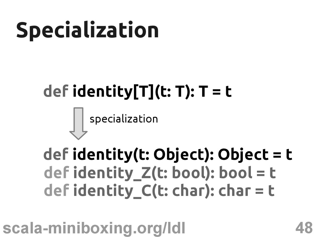 48 scala-miniboxing.org/ldl Specialization Spec...