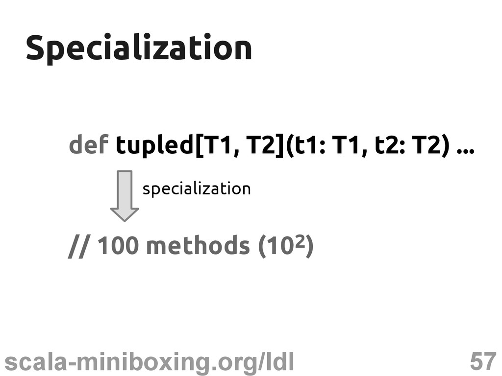 57 scala-miniboxing.org/ldl Specialization Spec...