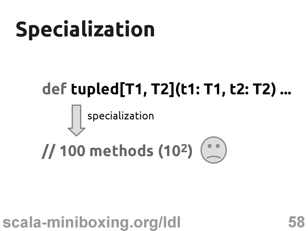 58 scala-miniboxing.org/ldl Specialization Spec...