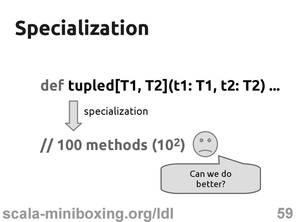 59 scala-miniboxing.org/ldl Specialization Spec...
