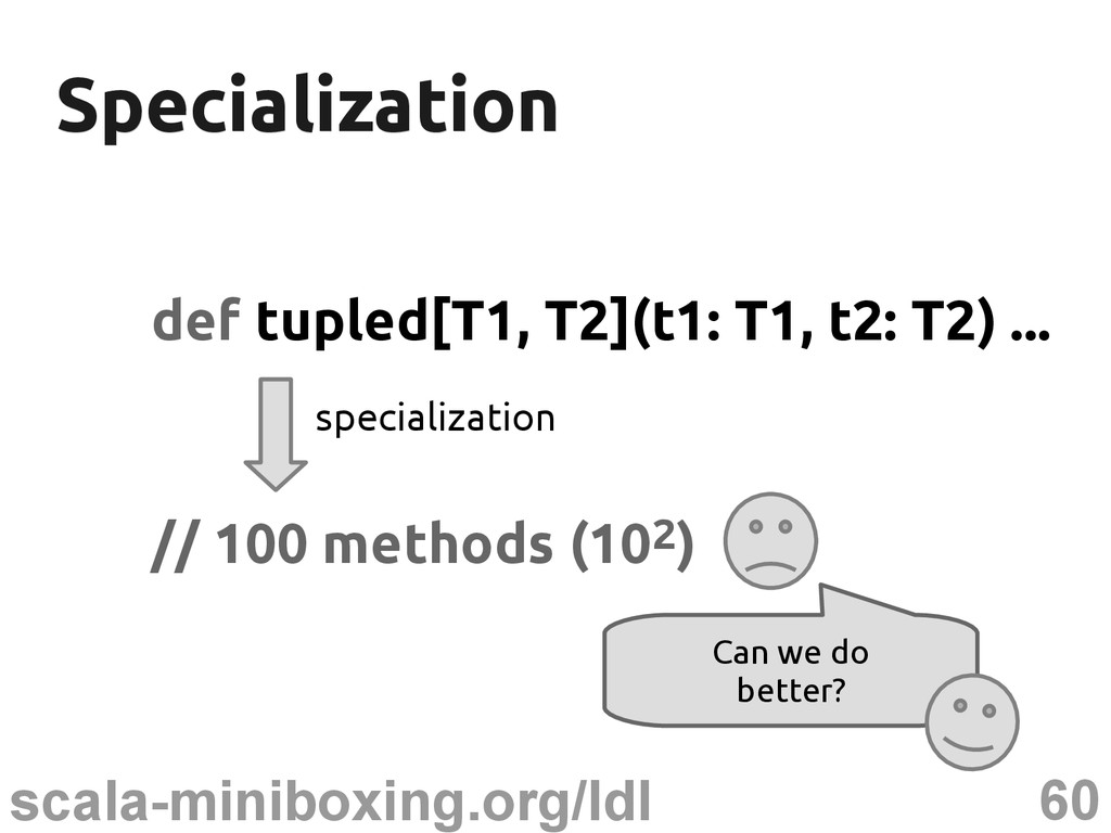 60 scala-miniboxing.org/ldl Specialization Spec...