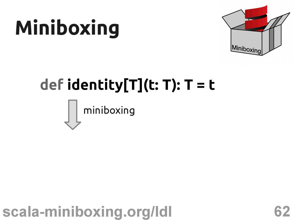 62 scala-miniboxing.org/ldl Miniboxing Miniboxi...