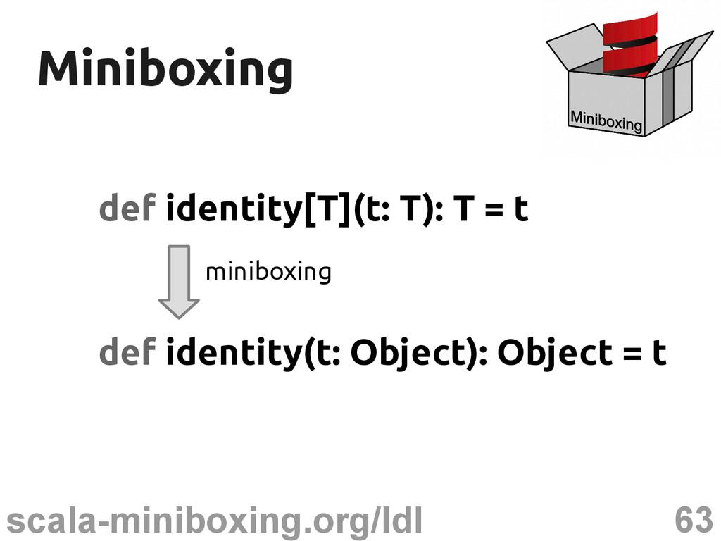 63 scala-miniboxing.org/ldl Miniboxing Miniboxi...