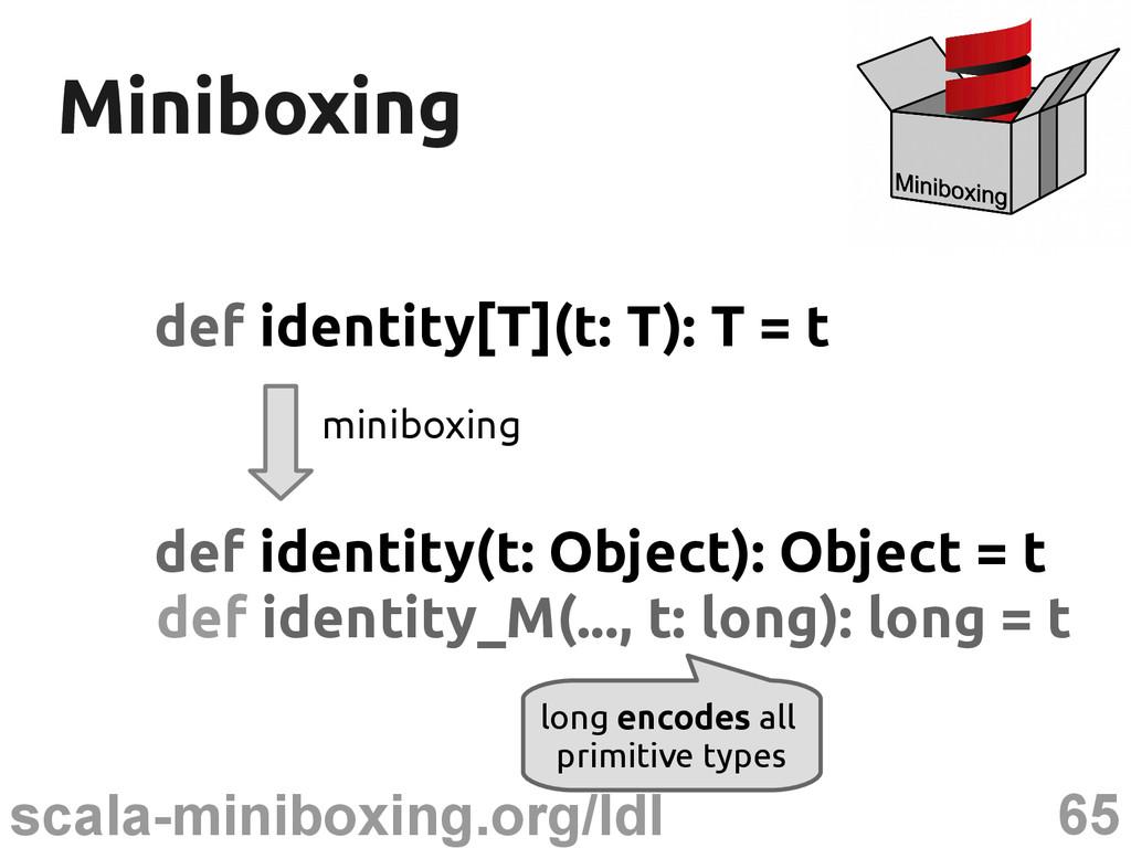 65 scala-miniboxing.org/ldl Miniboxing Miniboxi...