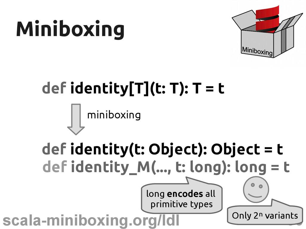 66 scala-miniboxing.org/ldl Miniboxing Miniboxi...