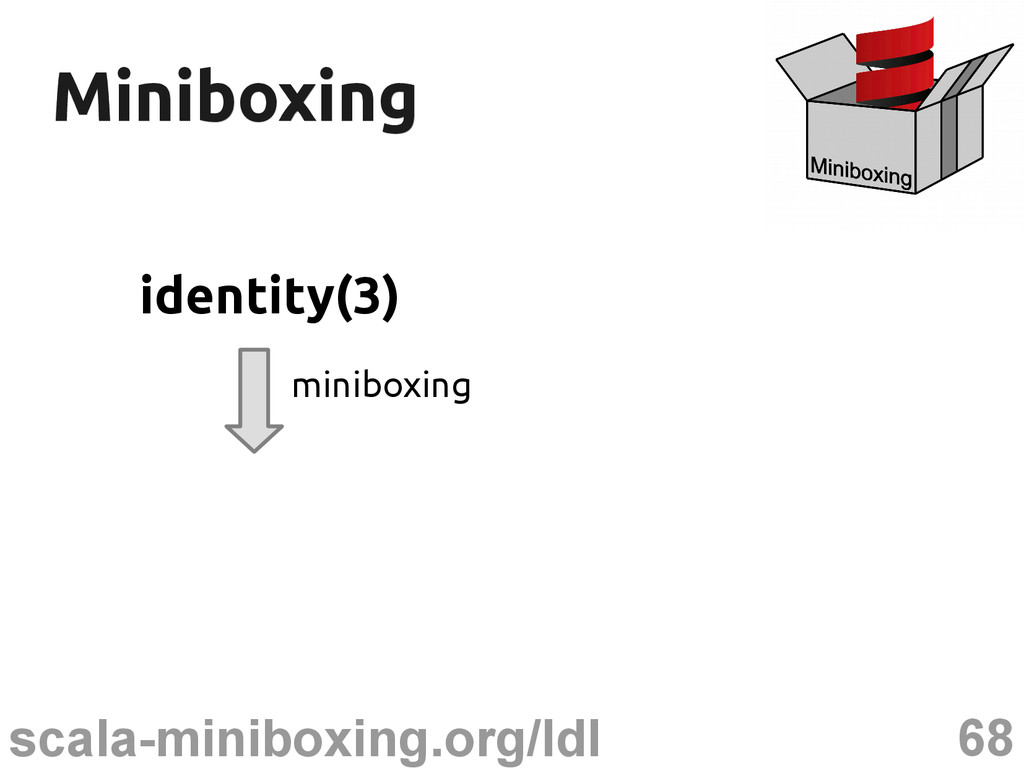 68 scala-miniboxing.org/ldl Miniboxing Miniboxi...