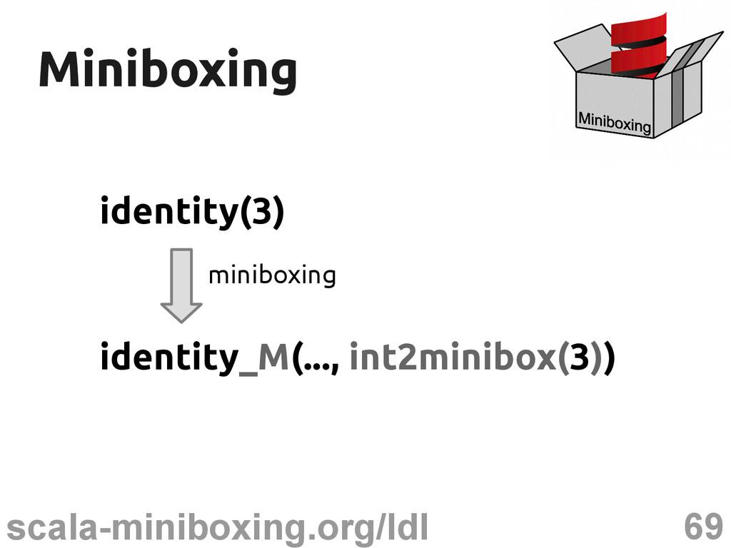 69 scala-miniboxing.org/ldl Miniboxing Miniboxi...