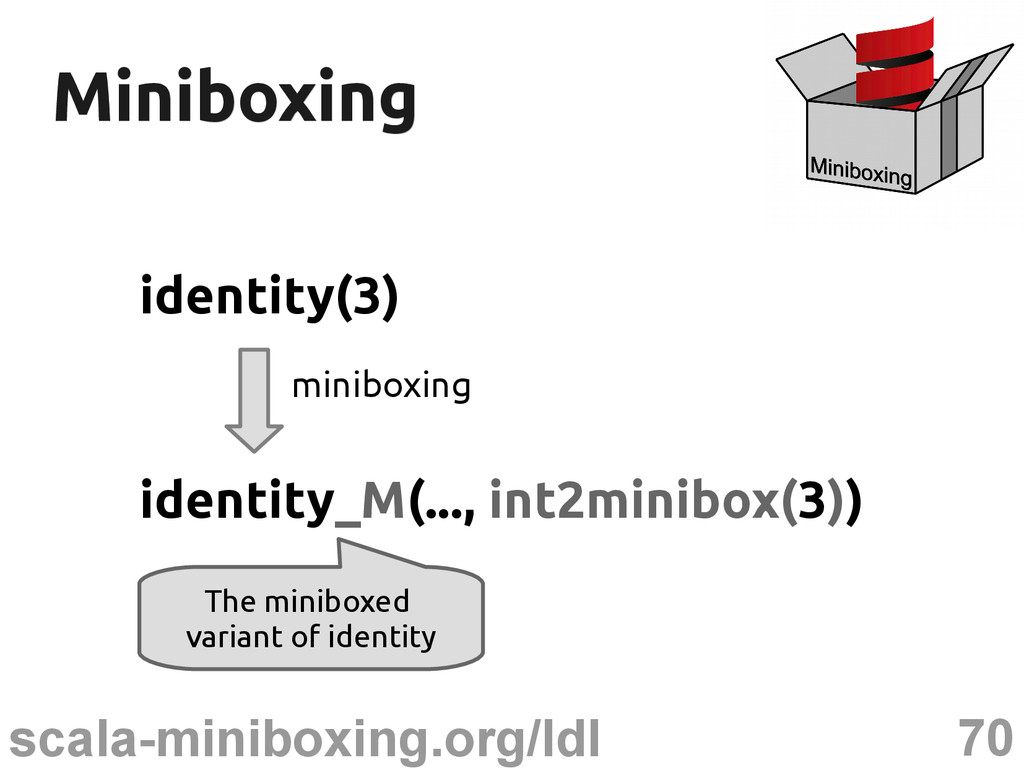 70 scala-miniboxing.org/ldl Miniboxing Miniboxi...