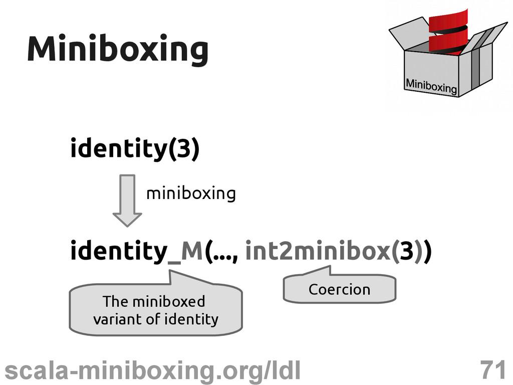71 scala-miniboxing.org/ldl Miniboxing Miniboxi...