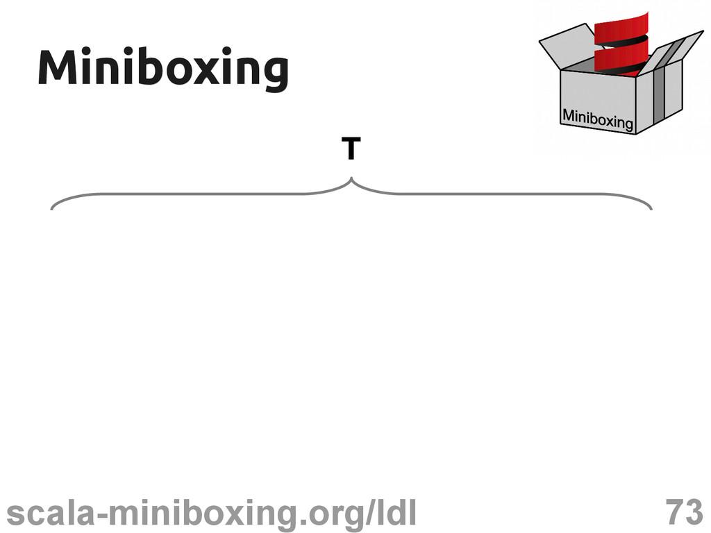73 scala-miniboxing.org/ldl Miniboxing Miniboxi...