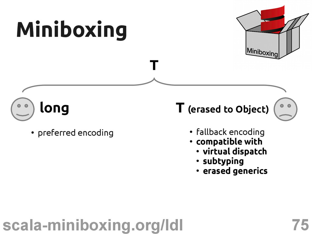 75 scala-miniboxing.org/ldl Miniboxing Miniboxi...