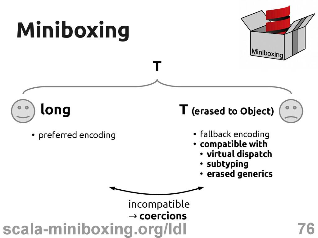 76 scala-miniboxing.org/ldl Miniboxing Miniboxi...