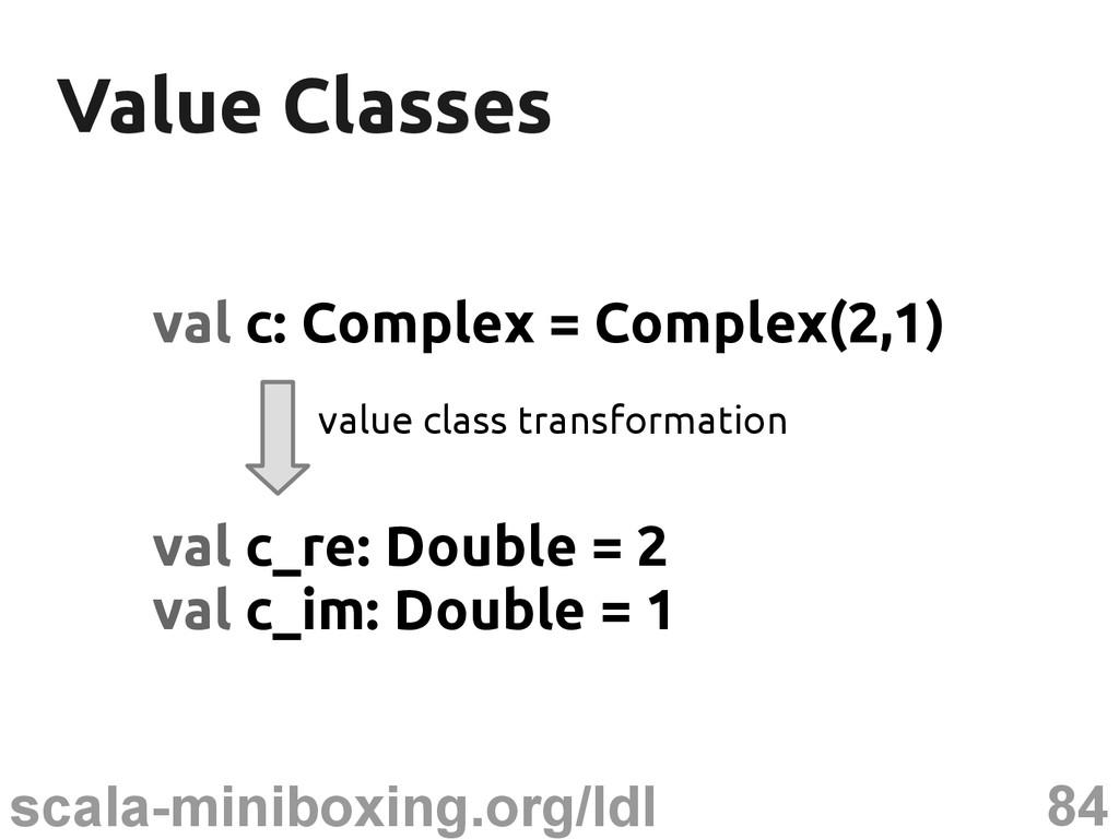 84 scala-miniboxing.org/ldl Value Classes Value...
