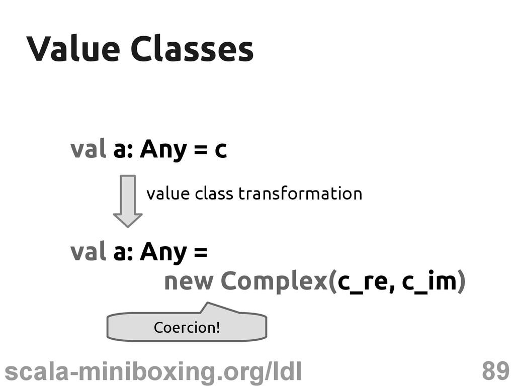 89 scala-miniboxing.org/ldl Value Classes Value...