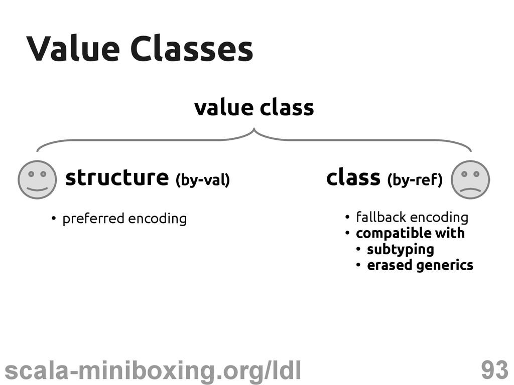 93 scala-miniboxing.org/ldl Value Classes Value...
