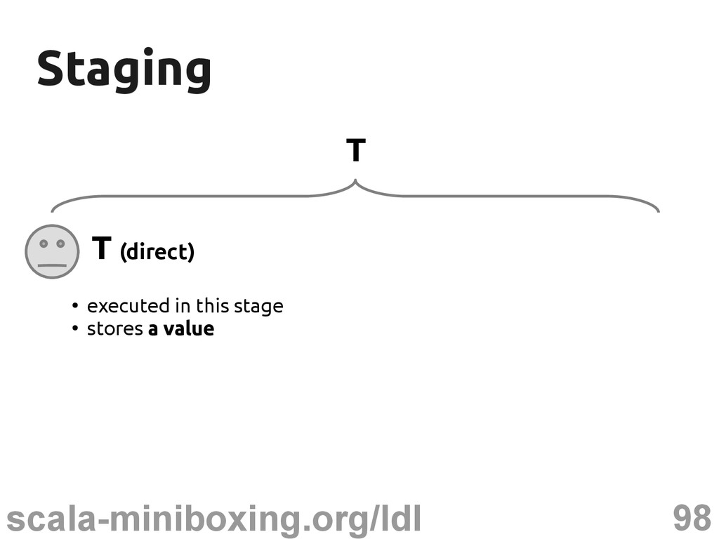 98 scala-miniboxing.org/ldl Staging Staging T T...