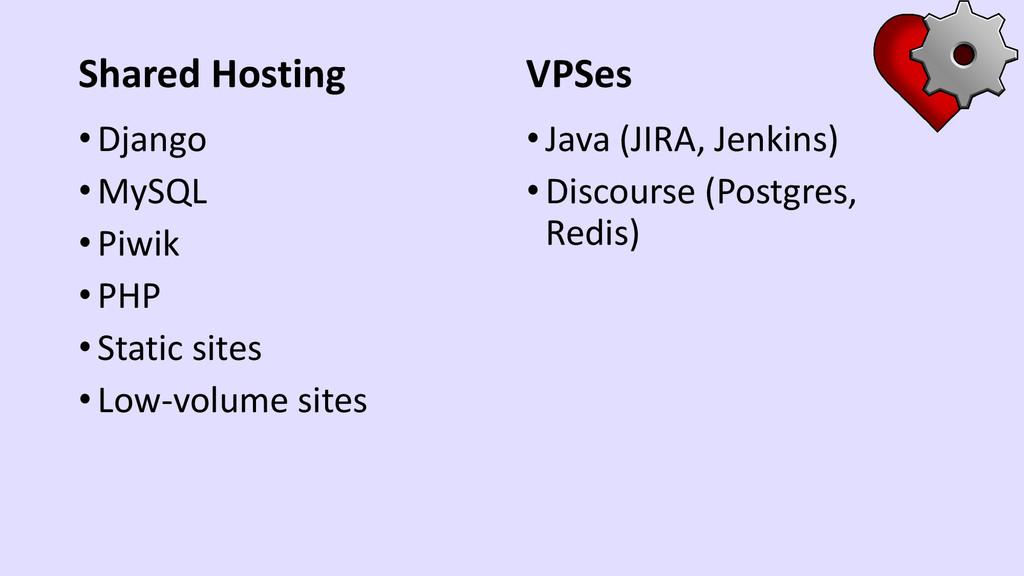 Shared Hosting •Django •MySQL •Piwik •PHP •Stat...