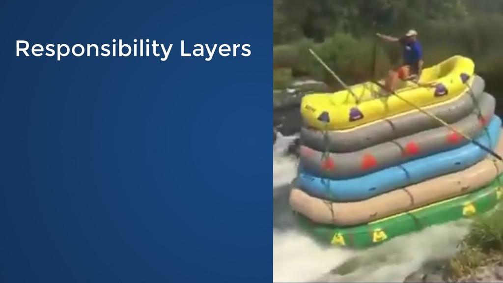 Responsibility Layers Responsibility Layers