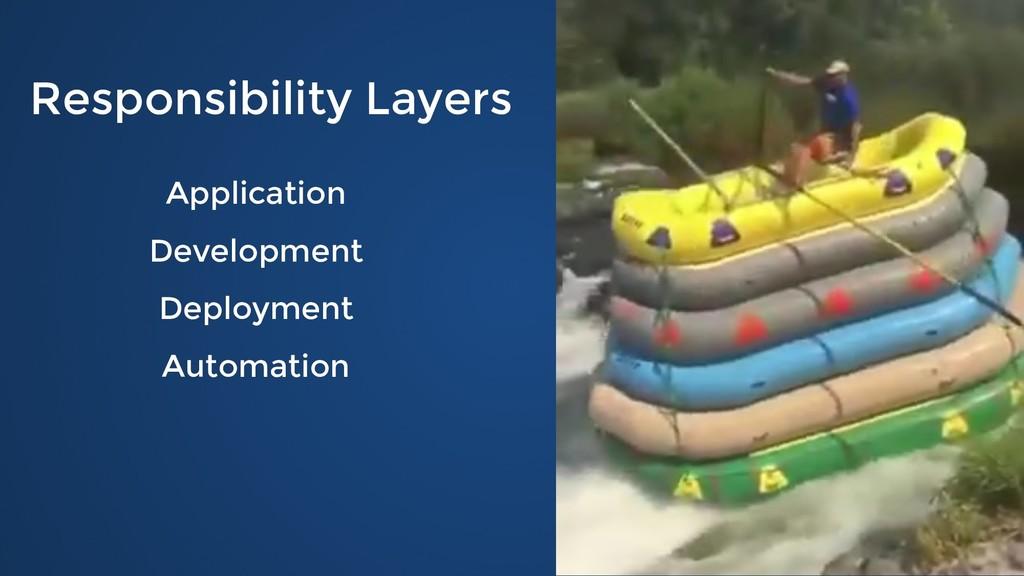 Responsibility Layers Responsibility Layers App...