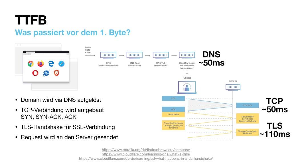 Was passiert vor dem 1. Byte? • Domain wird via...
