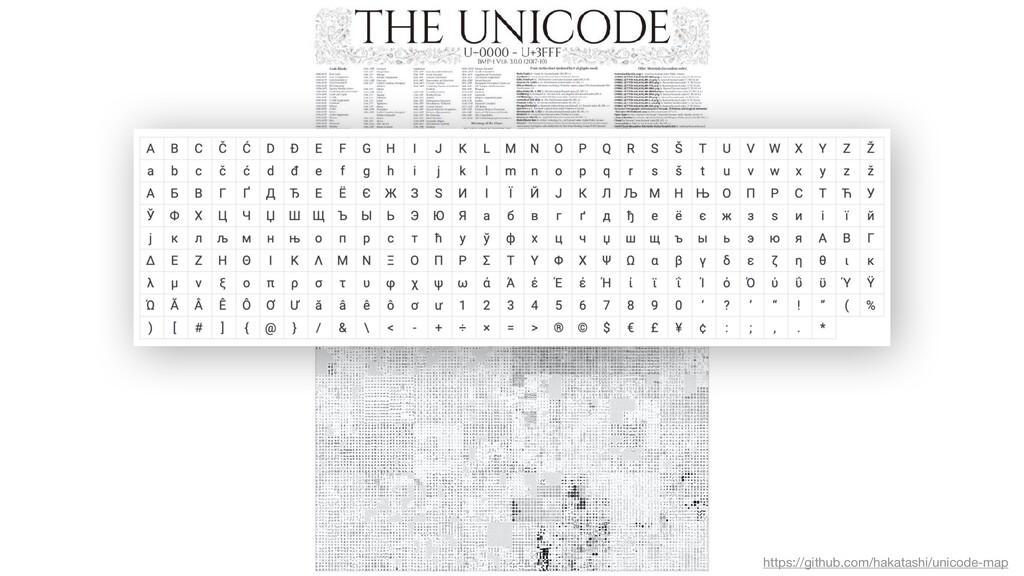 https://github.com/hakatashi/unicode-map