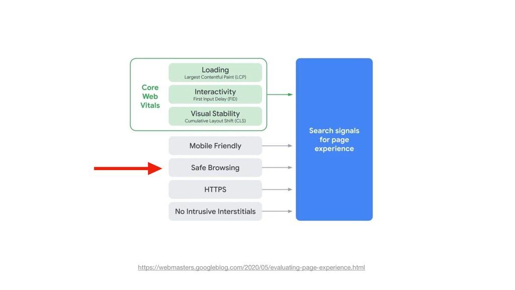 https://webmasters.googleblog.com/2020/05/evalu...