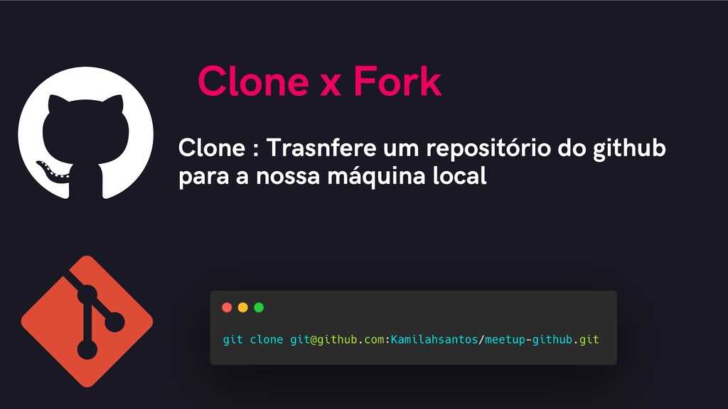 Clone x Fork Clone : Trasnfere um repositório d...