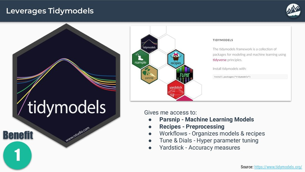 Leverages Tidymodels Gives me access to: ● Pars...