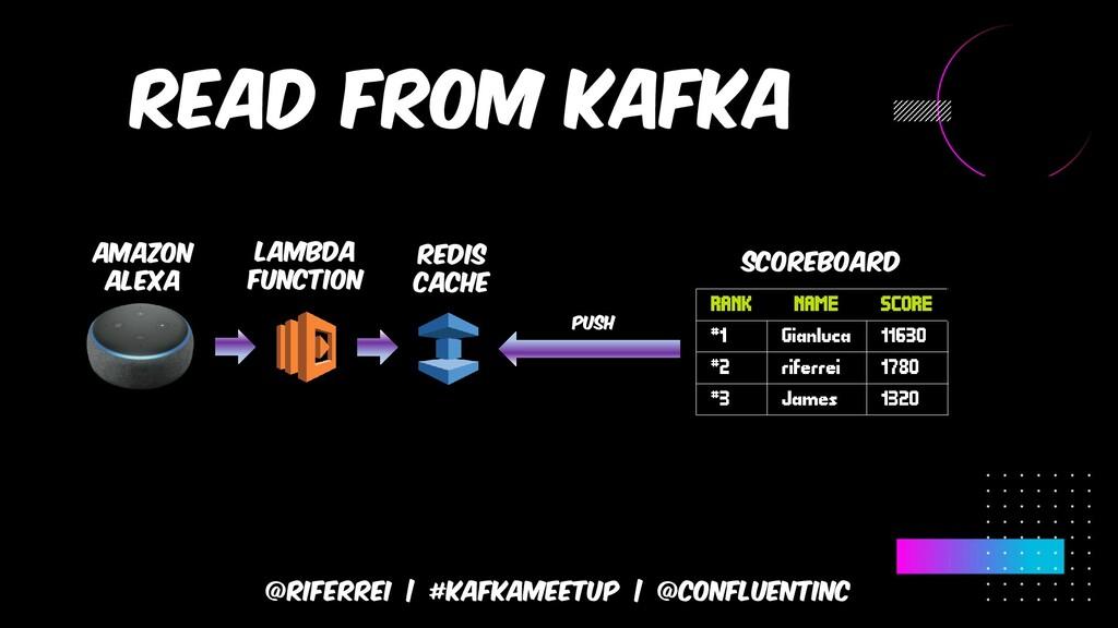 @riferrei | #kafkameetup | @CONFLUENTINC Read f...