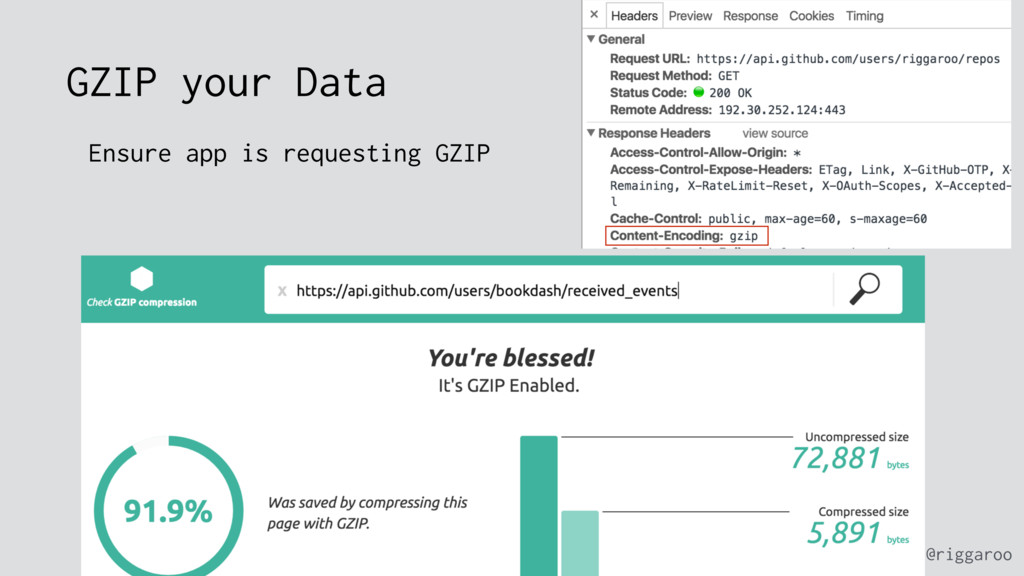 @riggaroo GZIP your Data Ensure app is requesti...