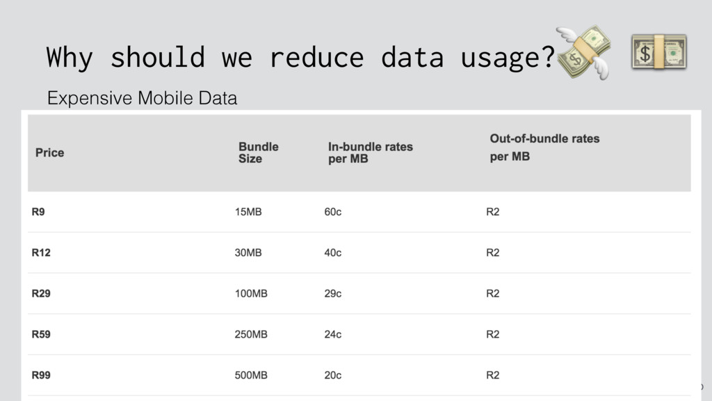 @riggaroo Why should we reduce data usage?   Ex...
