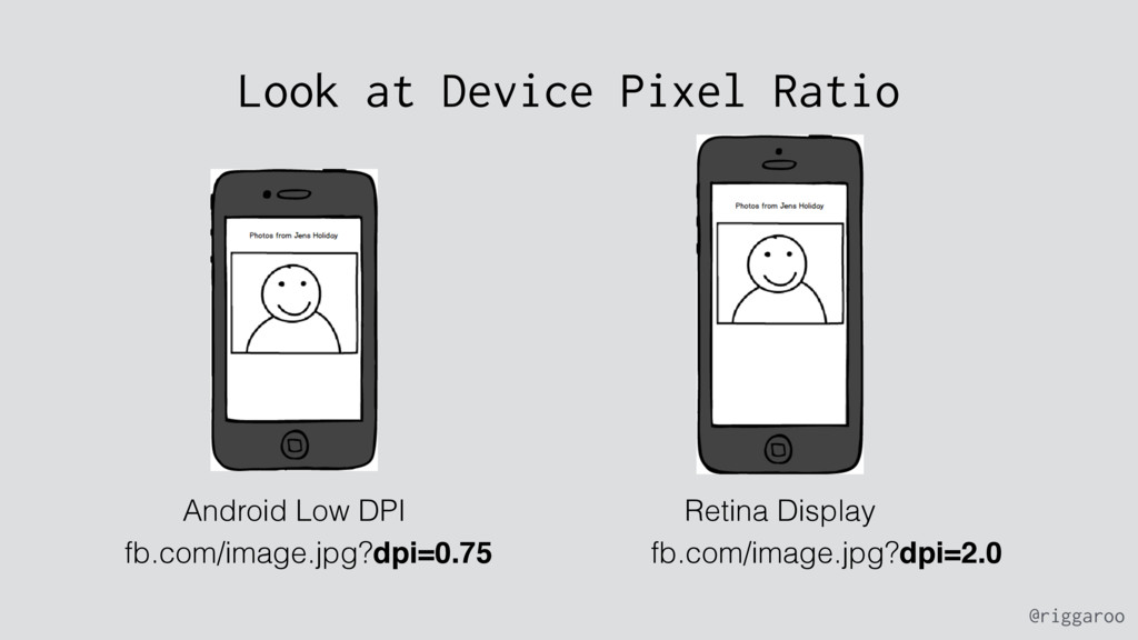 @riggaroo Look at Device Pixel Ratio fb.com/ima...