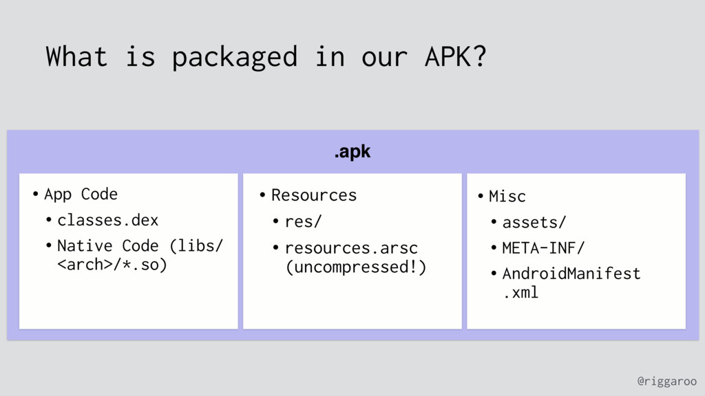 @riggaroo What is packaged in our APK? • App Co...
