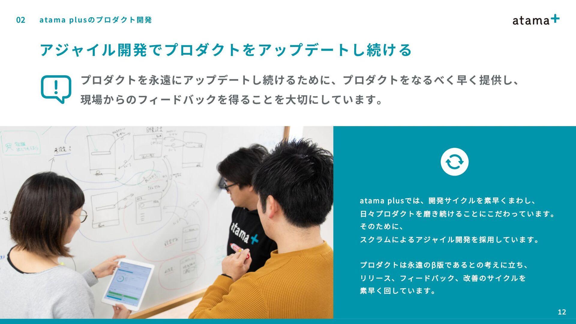 02 アジャイル開発でプロダクトをアップデートし続ける atama plusのプロダクト開発 ...