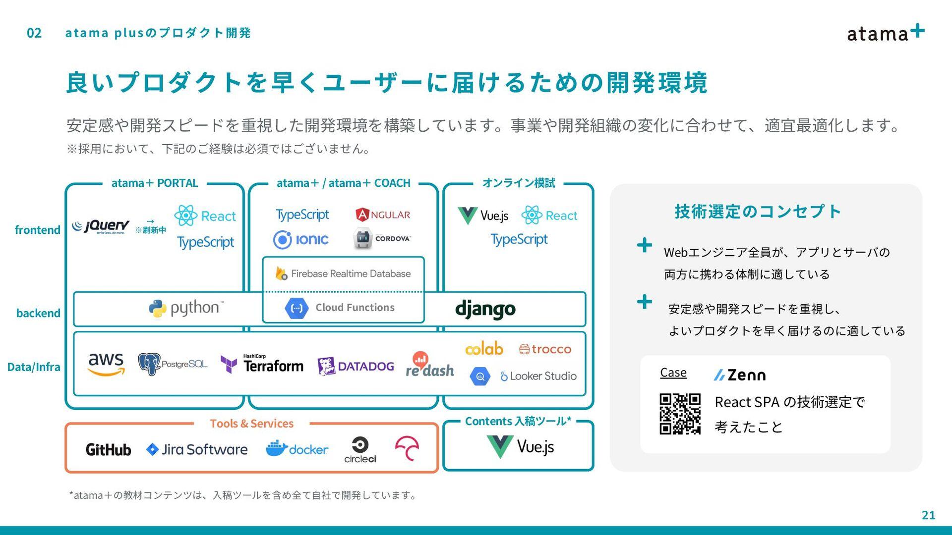 働く環境・制度 03 21
