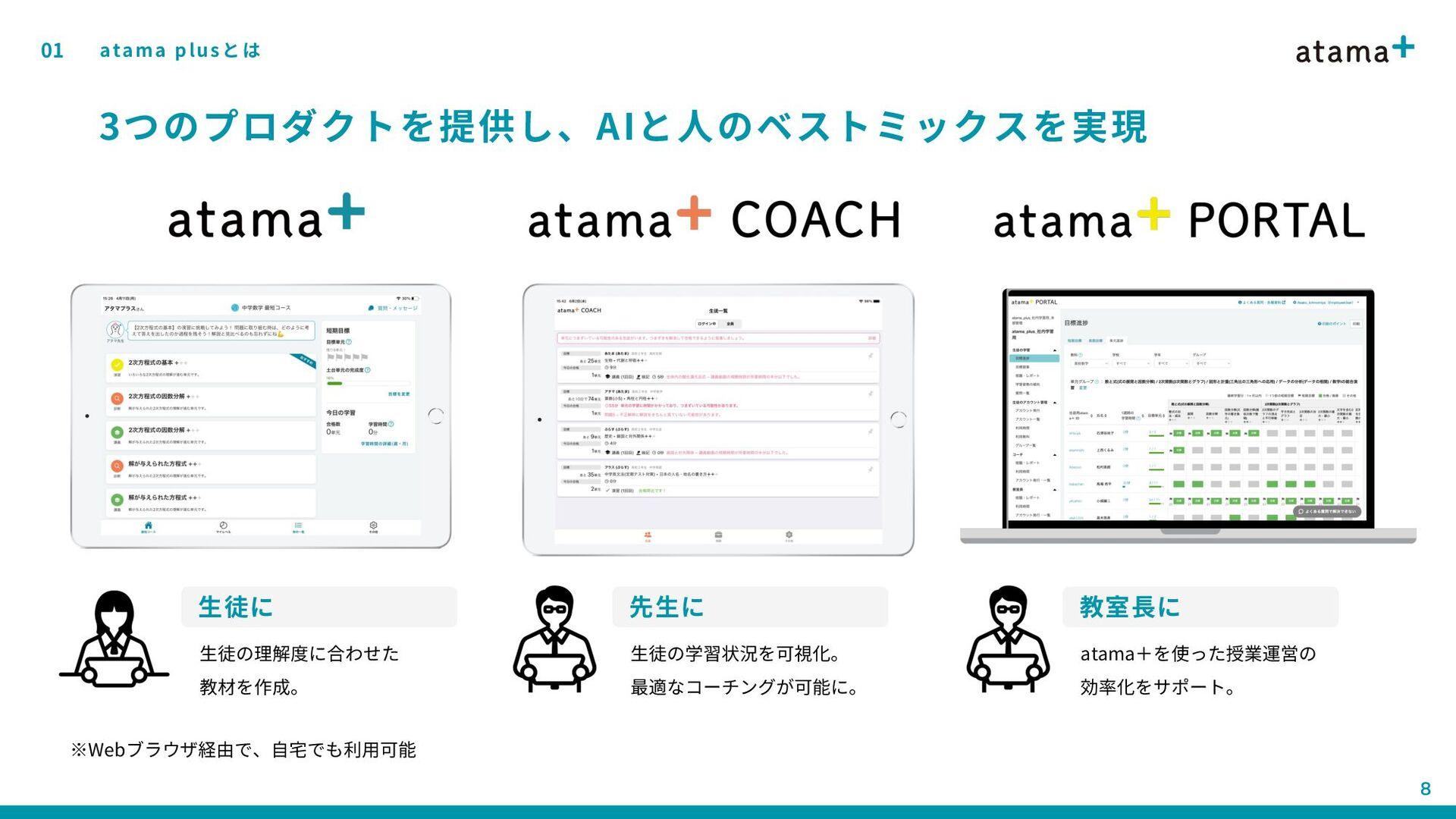 3つのプロダクト 01 atama plusとは 8 一人ひとりに100%合わせたカリキュラム...