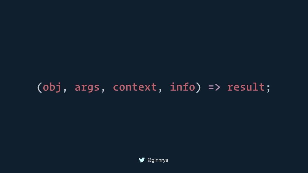 @glnnrys (obj, args, context, info) => result;