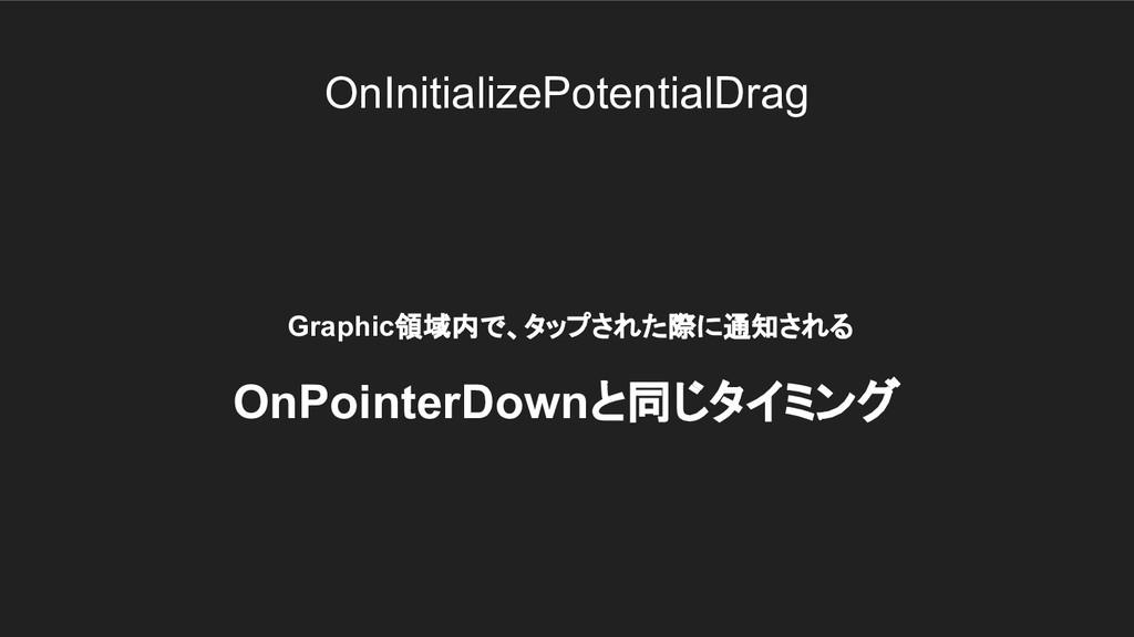 OnInitializePotentialDrag Graphic領域内で、タップされた際に通...