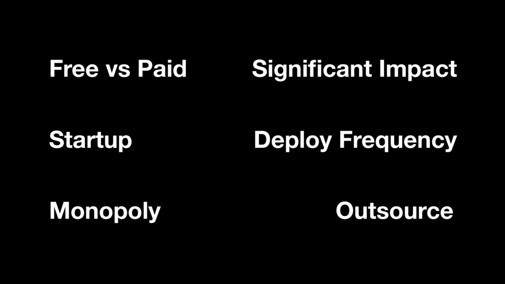 Free vs Paid Startup Monopoly Deploy Frequency ...