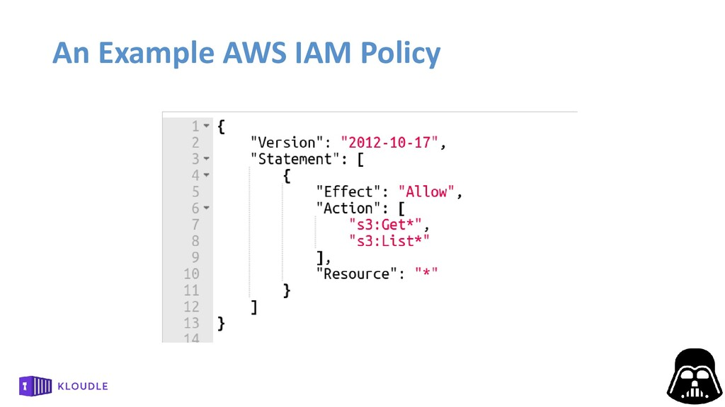 An Example AWS IAM Policy