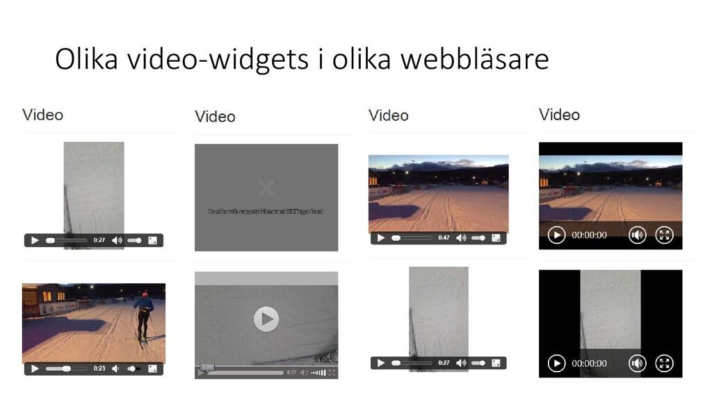 Olika video-widgets i olika webbläsare