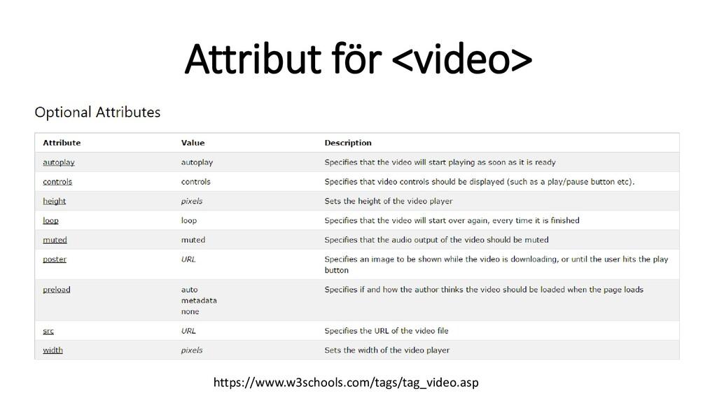 Attribut för <video> https://www.w3schools.com/...