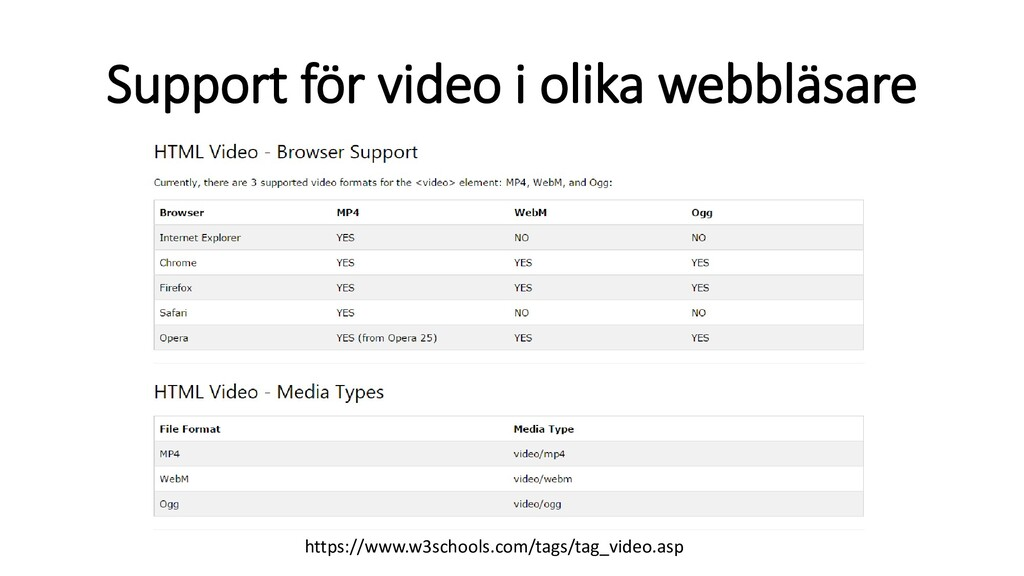 Support för video i olika webbläsare https://ww...