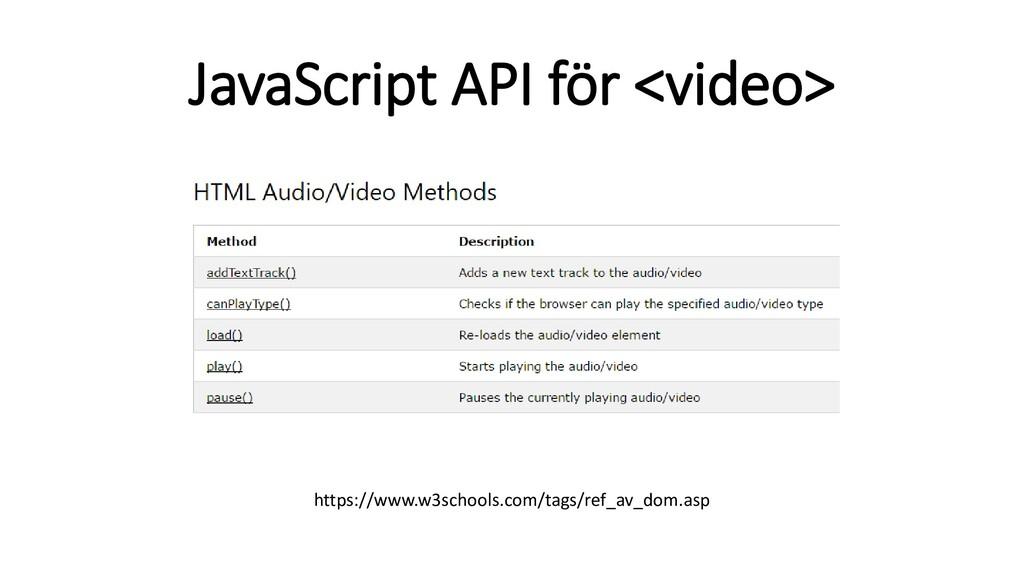JavaScript API för <video> https://www.w3school...