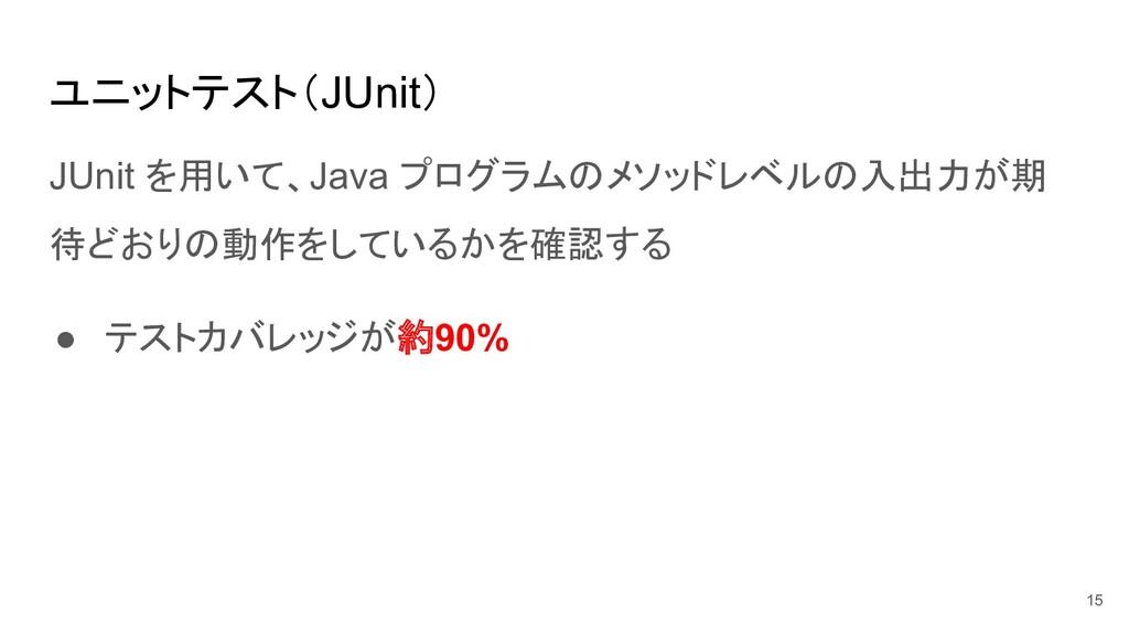 ユニットテスト(JUnit) JUnit を用いて、Java プログラムのメソッドレベルの入出...