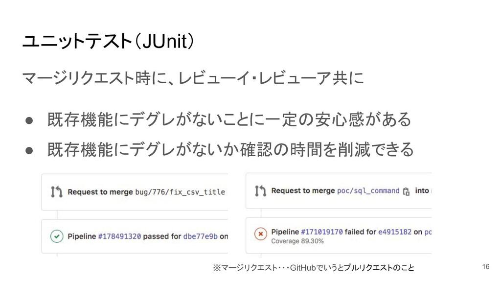 ユニットテスト(JUnit) マージリクエスト時に、レビューイ・レビューア共に ● 既存機能に...
