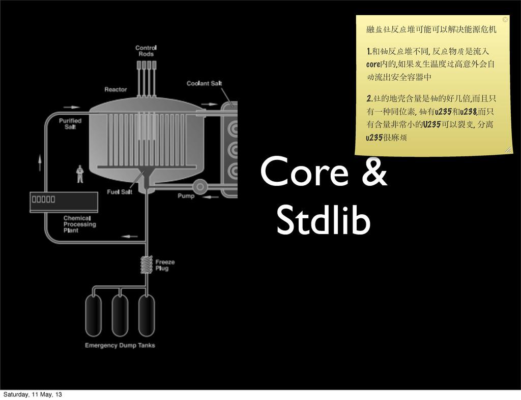 Core & Stdlib ༥ 盐钍  应 ଯՄՄҎղႊݯةص 1. 铀  应 ଯෆ...